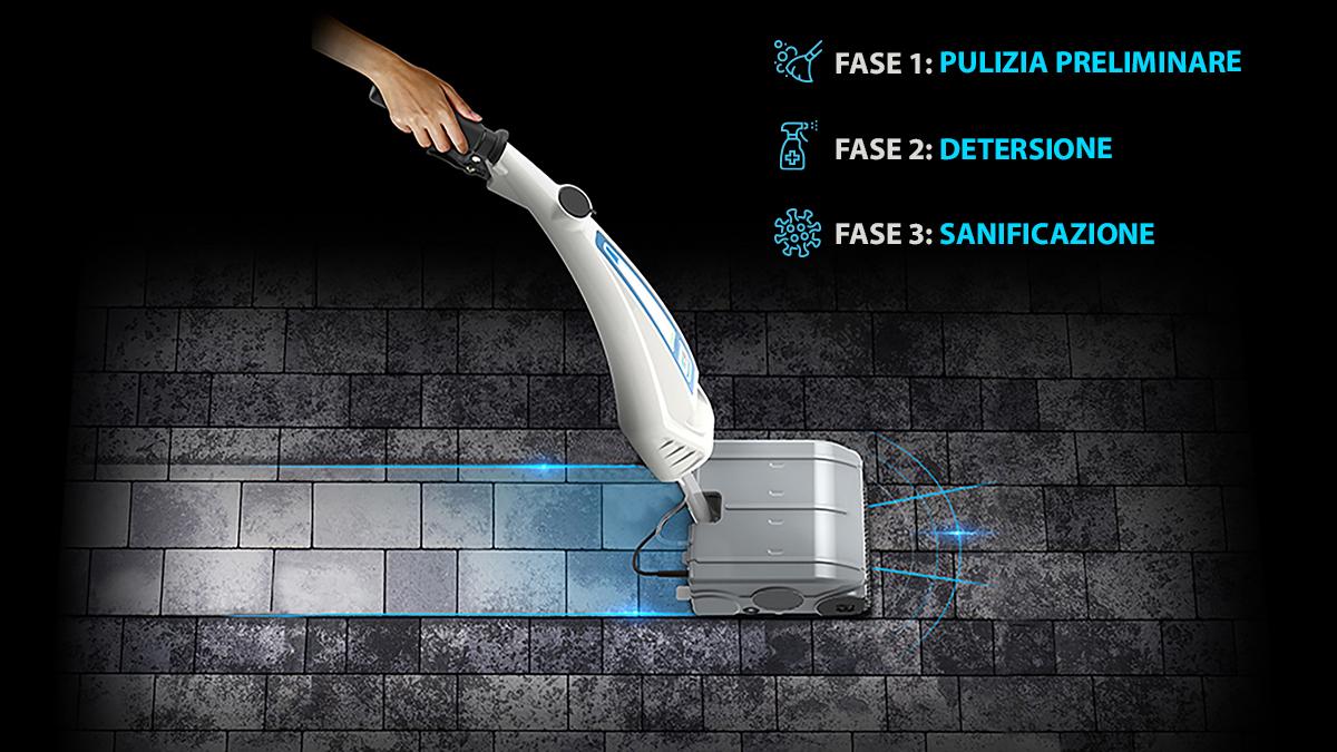 La corretta procedura per pulire e disinfettare il pavimento